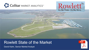 Rowlett State of the Market 2017